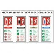 Know Your Fire Extinguisher Colour Code Sign 4