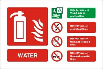 Water Fire Extinguisher Landscape Identity Sign