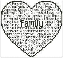 Family In Words